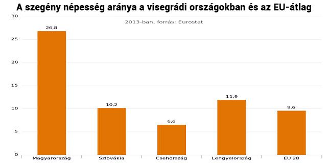 akademia_chart_eupoverty_v