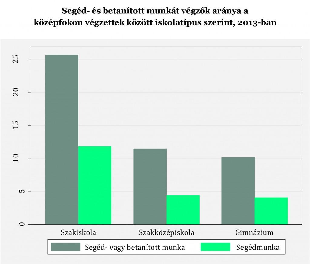 Munkapiaci áramlások, gereblyézés és a 2008 végén kibonta
